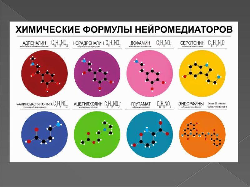 Химическая формула нейромедиаторов