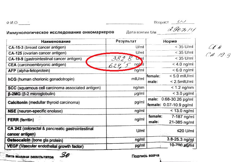 Анализ на онкомаркеры шейки матки
